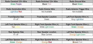 2001 mustang stereo wiring diagram 01 mustang mach 460 wiring Mustang Radio Wiring Harness 2001 mustang stereo wiring diagram 01 mustang mach 460 wiring regarding 2001 ford radio wiring diagram radio wiring harness 2007 mustang