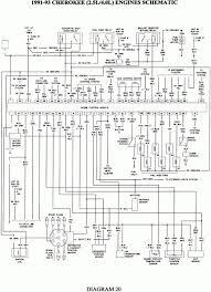 2001 jeep cherokee wiring diagram best jeep cherokee radio wiring diagram jeep cherokee wiring on 98 jeep cherokee wiring diagram 98 jeep cherokee wiring diagram wiring diagram chocaraze on 98 jeep cherokee wiring diagram