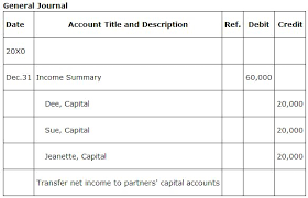 Partnership Equity Chart Of Accounts Partnership Accounting