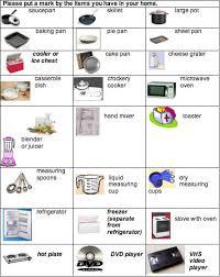 kitchen utensils list. Kitchen Tools And Equipment Names Utensils List S