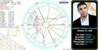 Drakes Natal Chart Thoughts Lipstick Alley