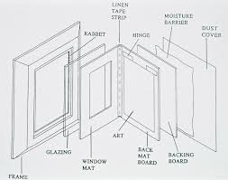 diagram of mat and frame package