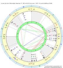 Germany Birth Chart Birth Chart Louise Juta Scorpio Zodiac Sign Astrology