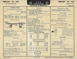 Charts 1961 A E A Tune Up Chart 1961 Mercury Six 223 Cubic Inch