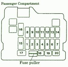 mitsubishi eclipse fuse box diagram  2002 wrx fuse box diagram 2002 image wiring diagram on 2002 mitsubishi eclipse fuse