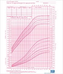Growth Chart Stencil Designs 15 Free Growth Chart Templates Pdf Ppt Excel Formats