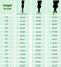 Weight Chart In Kg According To Height Baby Girl Weight Chart In Kg