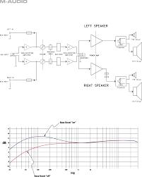 mack granite wiring schematic kes engine mack automotive wiring description m audio bx5a circuit diagram wiring diagram mack granite