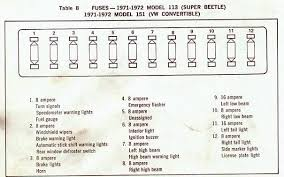 1977 volkswagen beetle wiring diagram 1977 wiring diagrams 1973 vw beetle fuse box diagram at Super Beetle Fuse Box