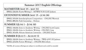 college essays college application essays world literature  world literature essay topics