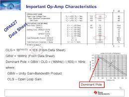important op amp characteristics