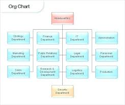 example of org org chart examples church organizational structure davidbodner