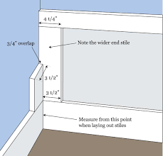 account for inner corners when laying out wainscoting by adding the thickness of the panel to