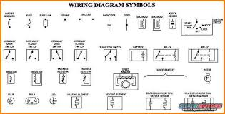 auto wiring diagram legend auto image wiring diagram wiring diagram symbols automotive the wiring diagram on auto wiring diagram legend