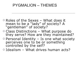 george bernard shaw pyg on themes