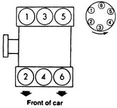 i need the firing order of a 93 toyota camry 3 0 6 cyl