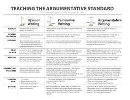 argumentative essay high school vs college docoments ojazlink high school vs college essay compare and contrast