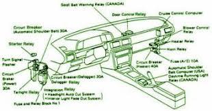 mitsubishi 3000gt wiring layout wiring diagram for you • 1992 toyota camry dash interior fuse box diagram circuit 1995 mitsubishi 3000gt wiring diagram mitsubishi 3000gt radio wiring diagram