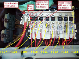 picture amperage description of every single fuse relay in in some cars a closed circuit current cutout relay which then feeds a fuse in glovebox f114 50a data link connector ignition switch rdl confirms