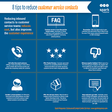 tips to reduce customer service contacts spark response by utilising new technology and adopting new processes as shown in our infographic customer services managers can achieve a reduction in contacts