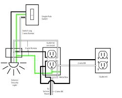Bedroom Wiring Code Ontario Glif Org
