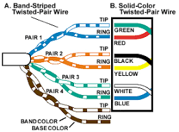 electrical wiring color standards wiring diagram schematics usb 4 wire color code nodasystech com
