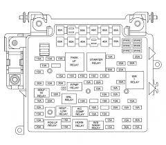 2006 chevy malibu fuse panel diagram underhood fuse box diagram ls1tech camaro denali small gif hood free rh icanswfl org