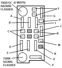 1994 gmc jimmy fuse box diagram vehiclepad 1998 gmc jimmy fuse chevy fuse box wiring diagram chevy schematic my subaru wiring