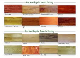 chic hardwood flooring types best type of wood flooring wb designs