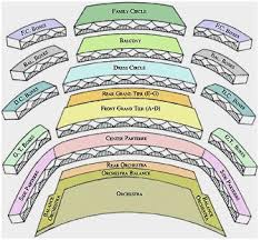 Met Opera Seating Chart 12 Matter Of Fact Metropolitan Opera Orchestra Seating Chart