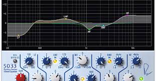 What Does Eq Stand For In Music The Basics Of Eq For