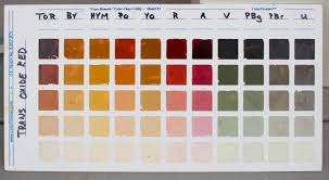How To Make A Color Chart For Plein Air Painting