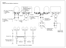double mailbox post plans. Exhibit F. Single And Double Mailbox Installations. Post Plans I