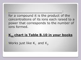 Ksp Chart The Solubility Product Principle Ppt Download