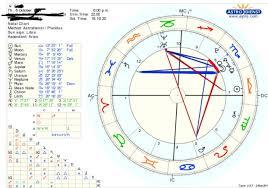 Libra Sun Scorpio Moon Aries Rising It Seems