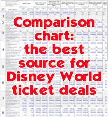 Disney World Ticket Price Chart Complete 2019 Guide To Disney World Park Tickets Where To