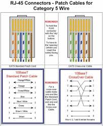 data cable wire diagram 17 best ideas about ethernet wiring cable internet cat 5 patch and crossover ethernet cables