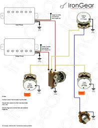 humbucker les paul wiring image wiring diagram 3 wire humbucker wiring diagram wiring diagram schematics on 3 humbucker les paul wiring