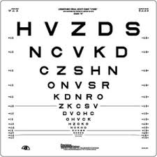 Eye Test Chart For Phone Vision Tests Eye Charts Retina Doctor Melbourne