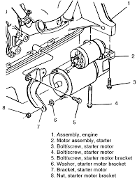 Astounding pontiac sunfire starter wiring diagram contemporary