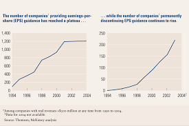 the misguided practice of earnings guidance company earnings ex1 v4