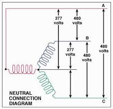 fresh inspiration 277 volt wiring diagram diagrams lighting ballast 277 wiring diagram pretty design 277 volt wiring diagram diagrams lighting ballast light photocell for