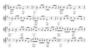 Tenor Sax Finger Chart Printable Camila Cabello Havana Ft Young Thug Tenor Sax Sheet Music