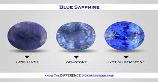 Sapphire Rating Chart Best Quality Blue Sapphire For Sale And Price
