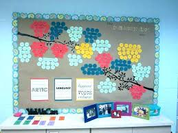 office bulletin board design. Office Bulletin Board Ideas Topic Best Design Images Amazing Interior Full Image For Creative Notice Tree Bloss
