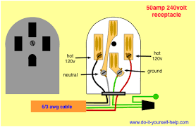 wiring diagram for a 50 amp receptacle to serve a dryer or electric wiring diagram for a 50 amp receptacle to serve a dryer or electric range