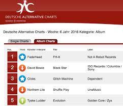 New Album Straight To 1 On German Alternative Charts