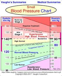 Normal Blood Pressure During Exercise Chart 76 Best Of Photography Of Normal Blood Pressure Reading