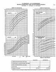 Ballard Gestational Maturity Rating Classifica1 Un Of