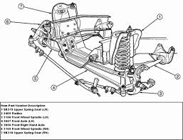 Ford econoline front end diagram wiring circuit u2022 rh wiringonline today 2002 ford focus ac diagram 2002 ford focus wiring diagram